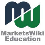 Markets com wiki dow industrial average